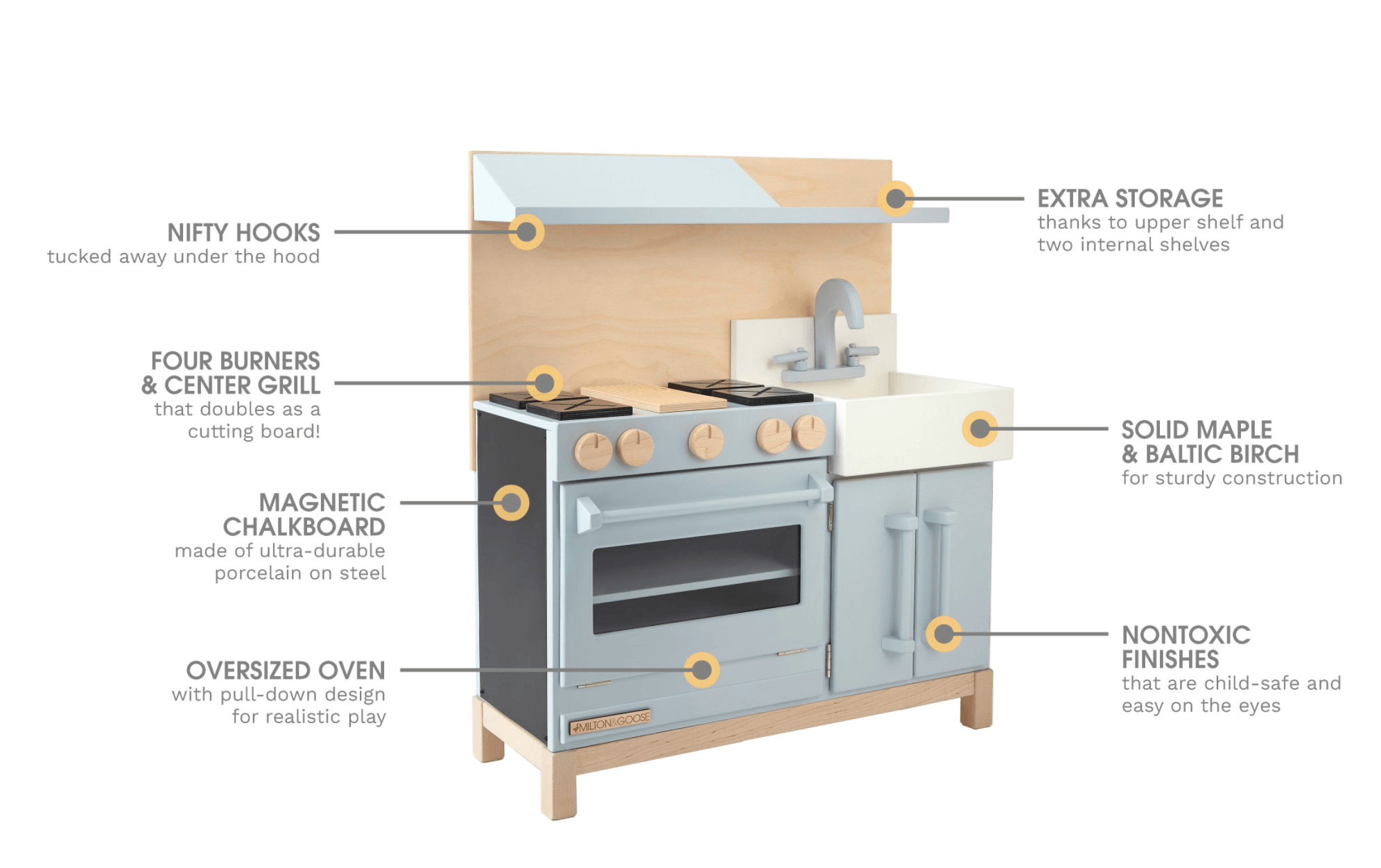Modern Play Kitchen features