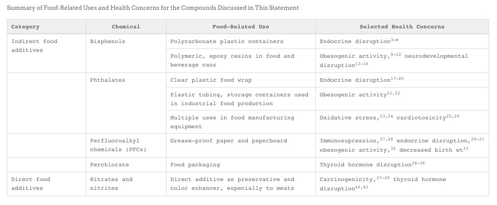AAP Food Packaging Guidelines
